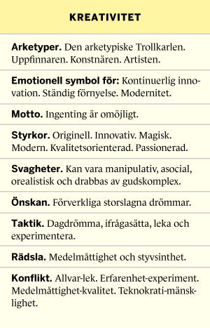 Matriser-kreativitet-2